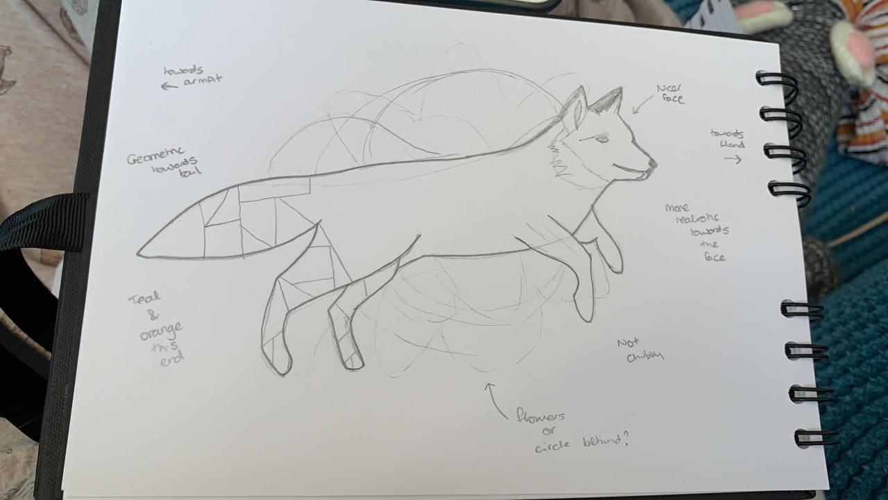 Currently designing my first tattoo. Any ideas appreciated