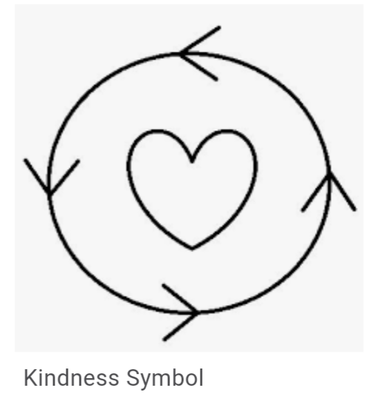 This is the universal symbol for kindness. Do you know any others?